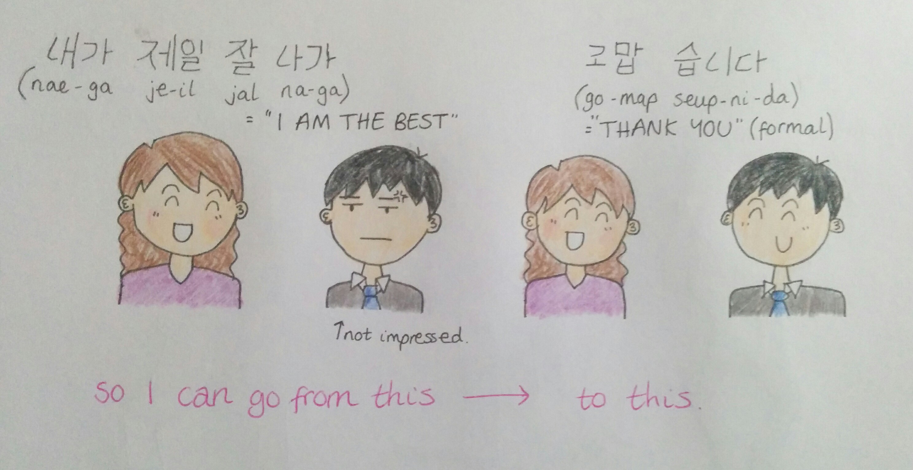 how to write lee in korean